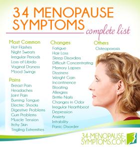 menopausal list of symptoms