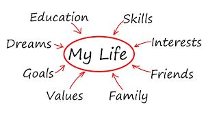 Life plan 1