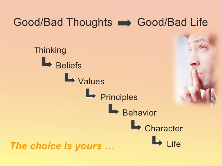 BETTER THINKING - THOUGHTS